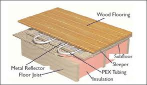 Radiant-Heat Wood Flooring